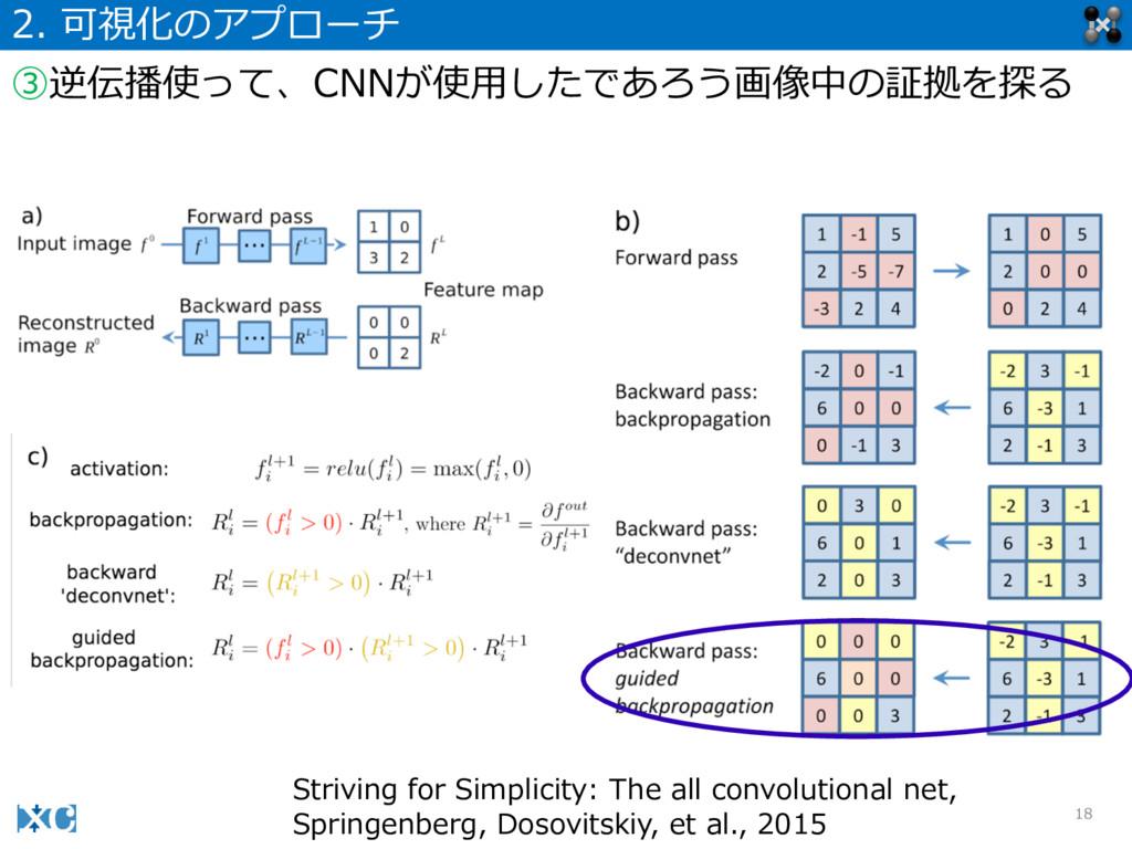 18 2. 可視化のアプローチ ③逆伝播使って、CNNが使⽤用したであろう画像中の証拠を探る...