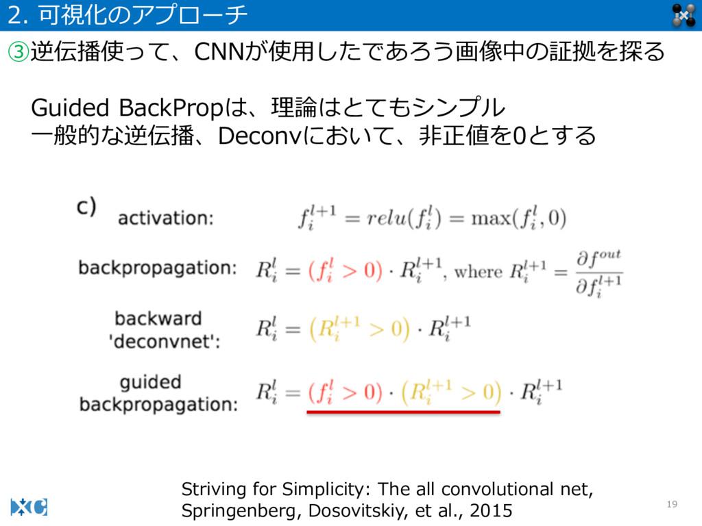 19 2. 可視化のアプローチ ③逆伝播使って、CNNが使⽤用したであろう画像中の証拠を探る...