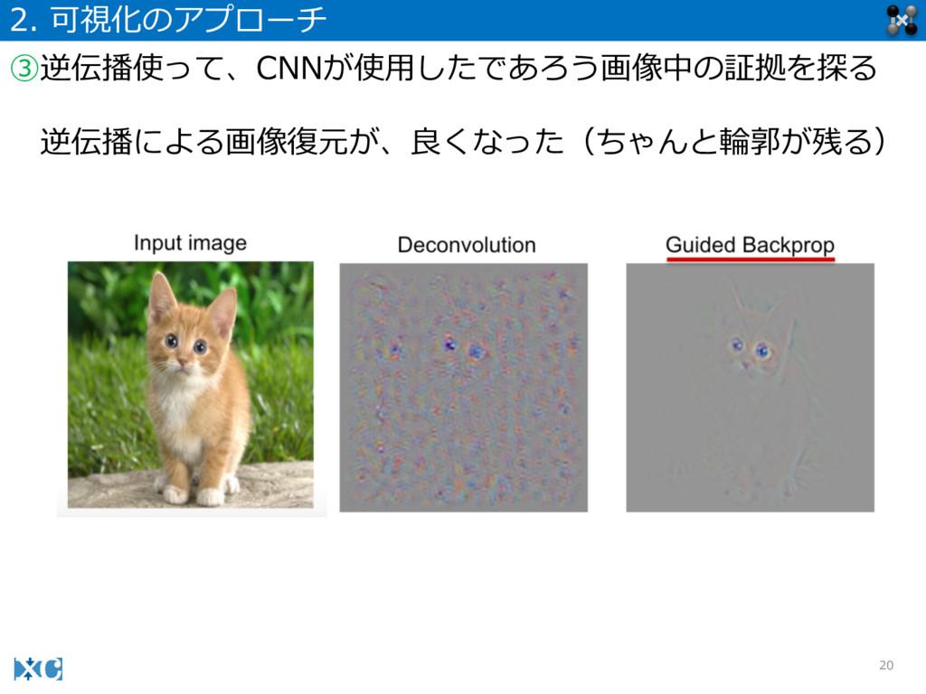 20 2. 可視化のアプローチ ③逆伝播使って、CNNが使⽤用したであろう画像中の証拠を探る...