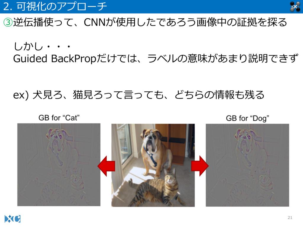 21 2. 可視化のアプローチ ③逆伝播使って、CNNが使⽤用したであろう画像中の証拠を探る...