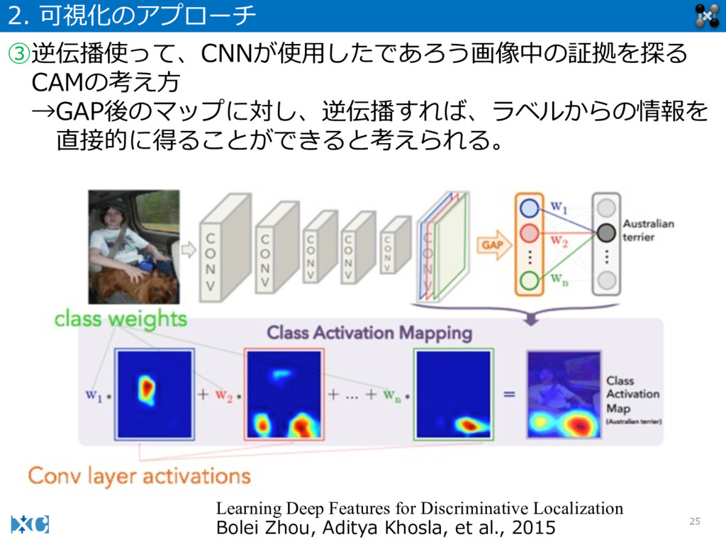 25 2. 可視化のアプローチ ③逆伝播使って、CNNが使⽤用したであろう画像中の証拠を探る...