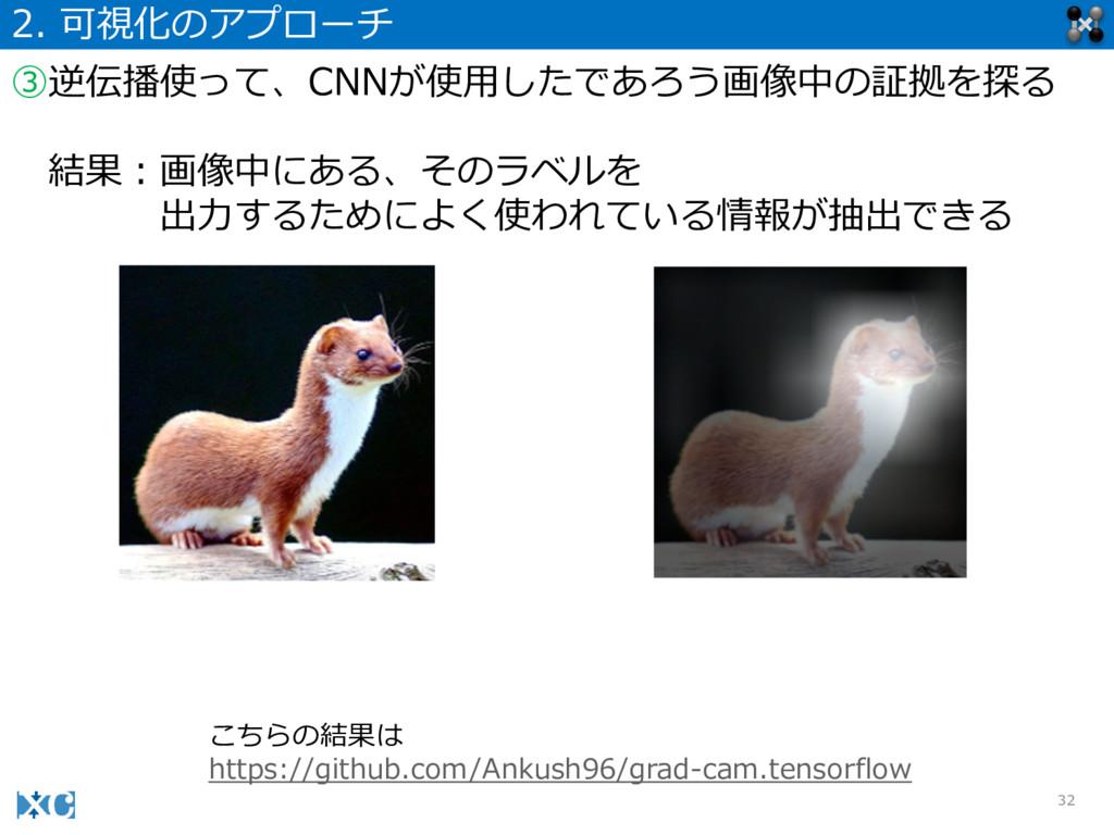 32 2. 可視化のアプローチ ③逆伝播使って、CNNが使⽤用したであろう画像中の証拠を探る...