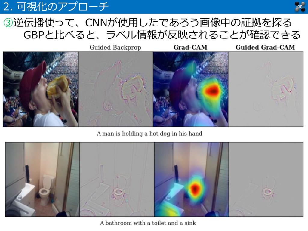 36 2. 可視化のアプローチ ③逆伝播使って、CNNが使⽤用したであろう画像中の証拠を探る...