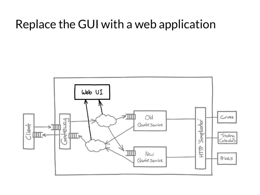 Replace the GUI with a web application
