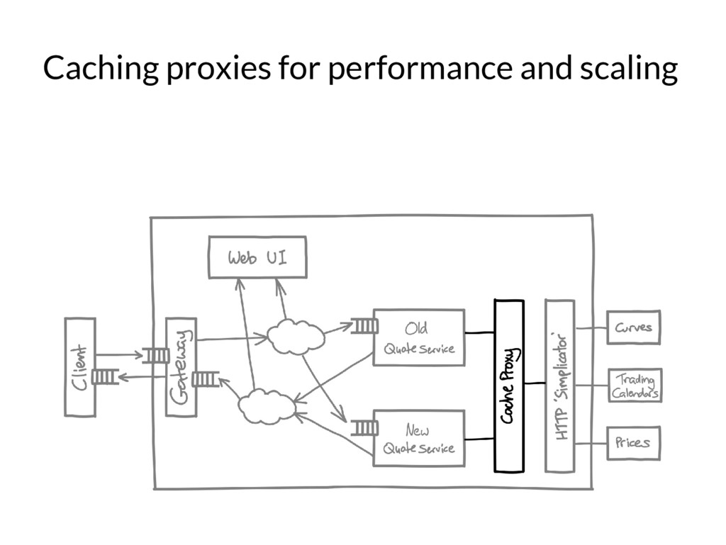 Caching proxies for performance and scaling