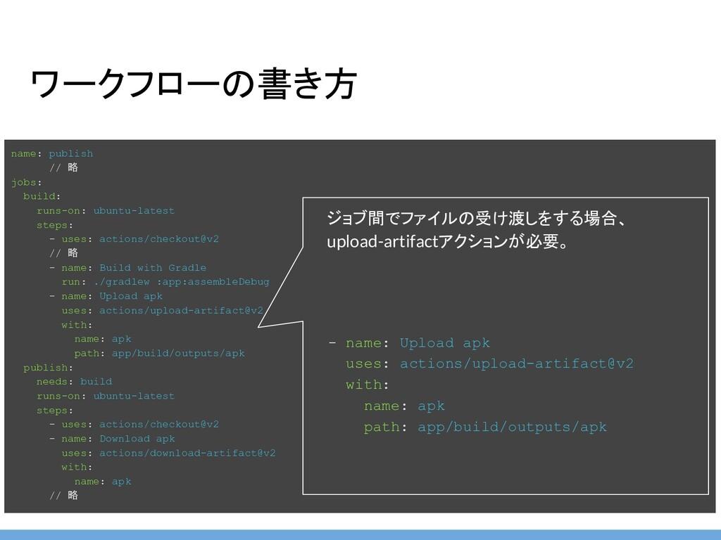 ワークフローの書き方 name: publish // 略 jobs: build: runs...