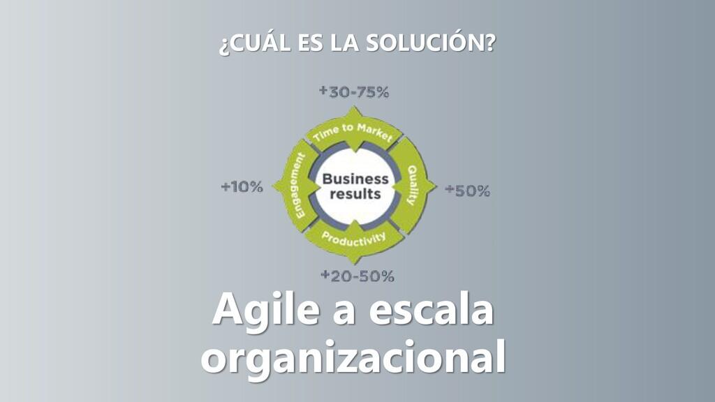 ¿CUÁL ES LA SOLUCIÓN? Agile a escala organizaci...