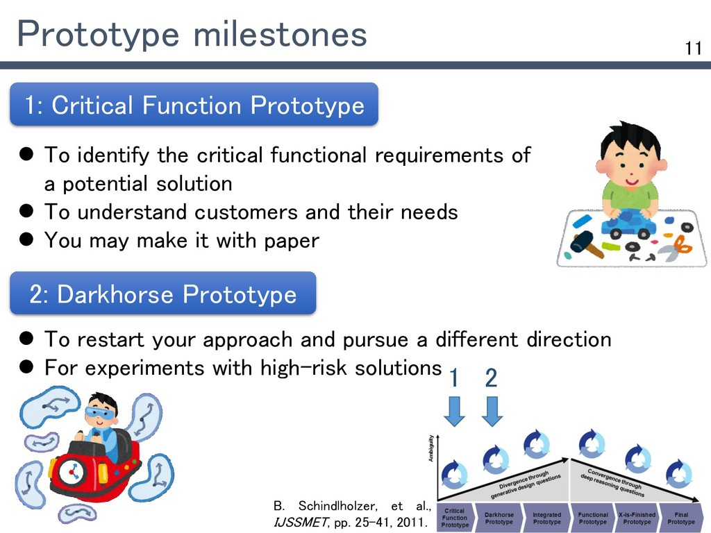 11 1: Critical Function Prototype  To identify...