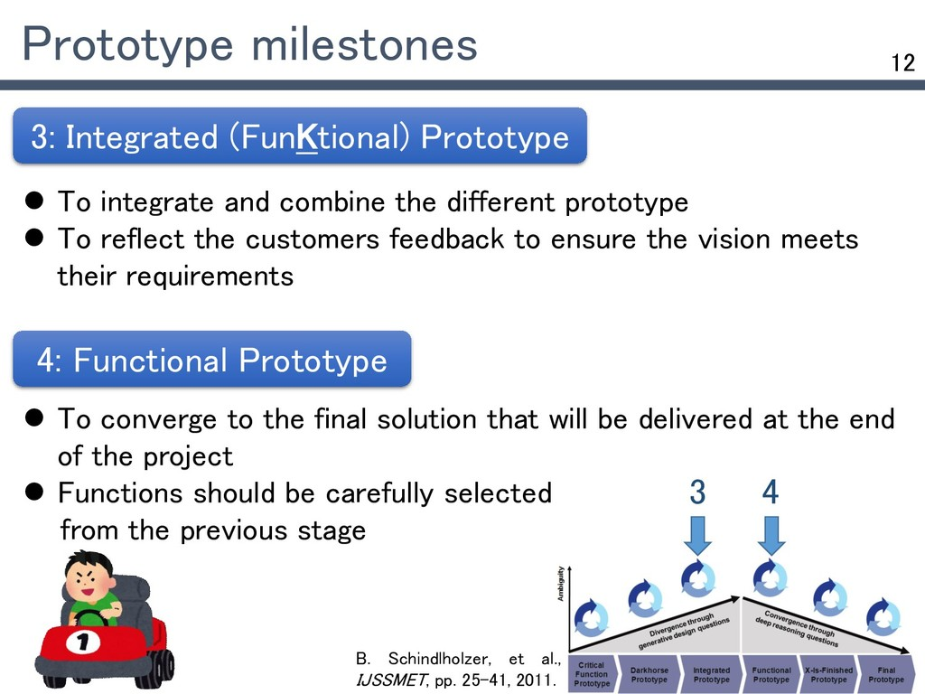 12 3: Integrated (FunKtional) Prototype  To in...