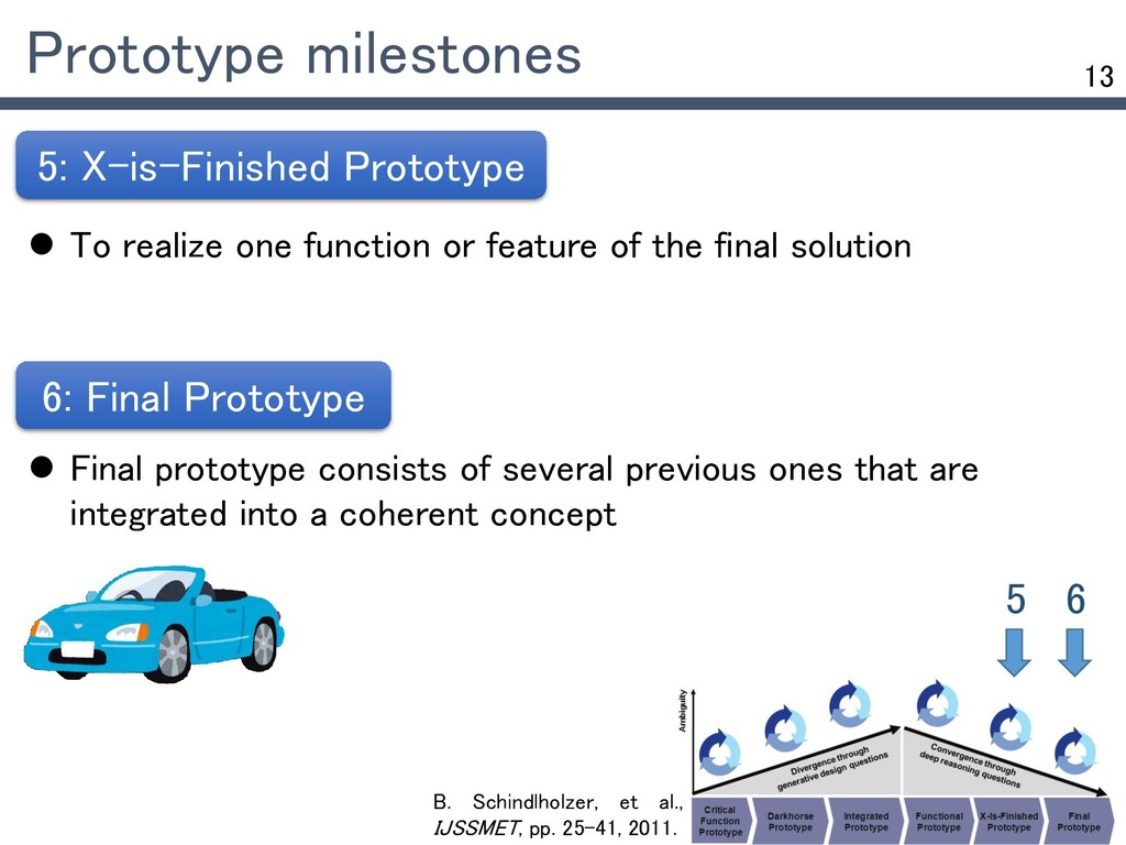13 5: X-is-Finished Prototype  To realize one ...