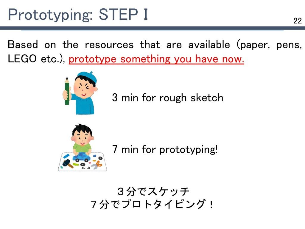22 3分でスケッチ 7分でプロトタイピング! Prototyping: STEP I Bas...
