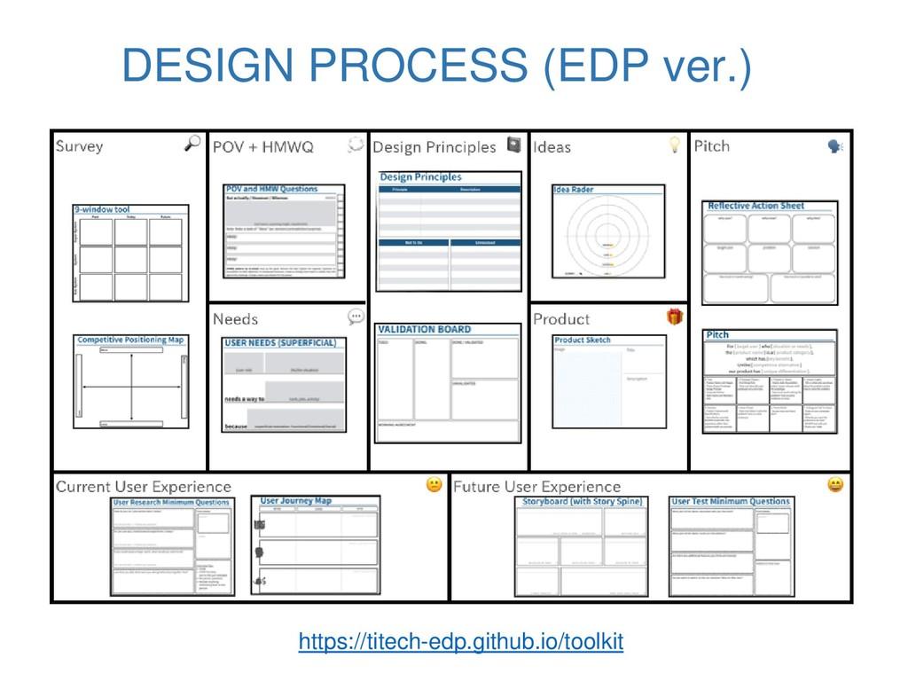 DESIGN PROCESS (EDP ver.) https://titech-edp.gi...