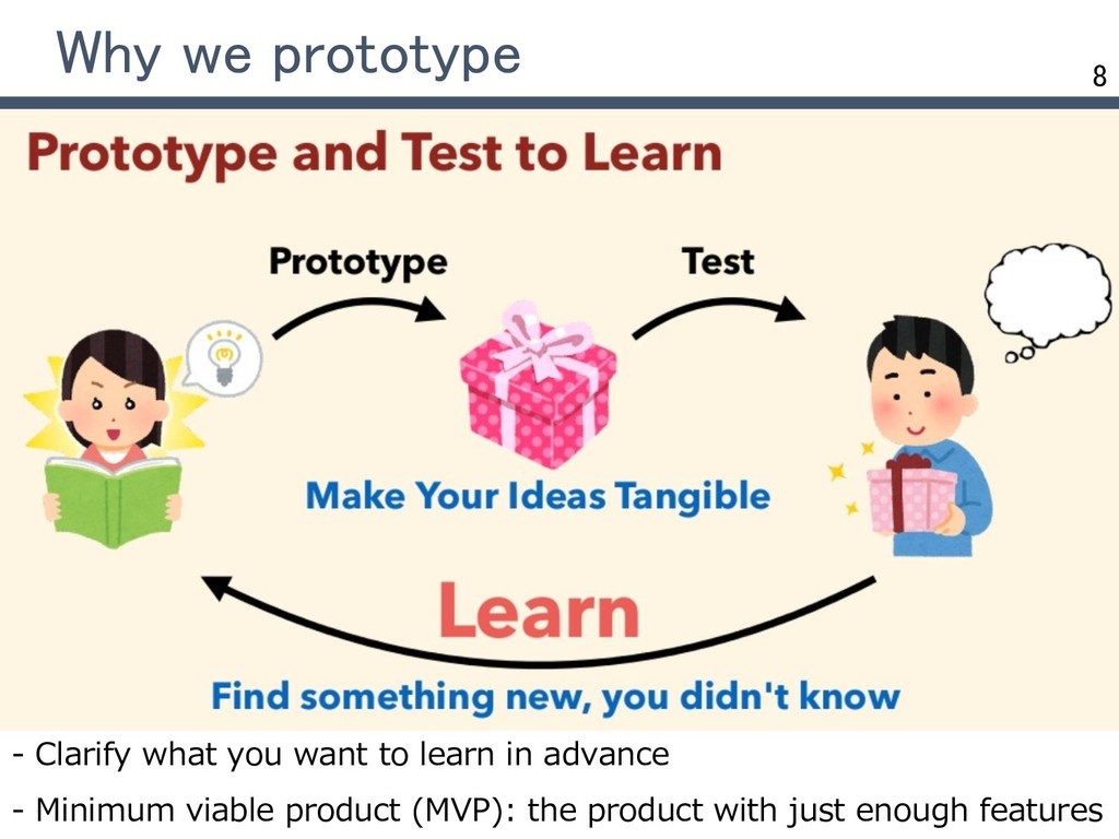 8 Why we prototype - Clarify what you want to l...