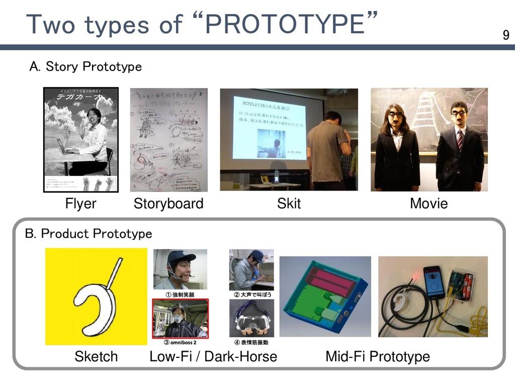 "9 Two types of ""PROTOTYPE"" Sketch Low-Fi / Dark..."