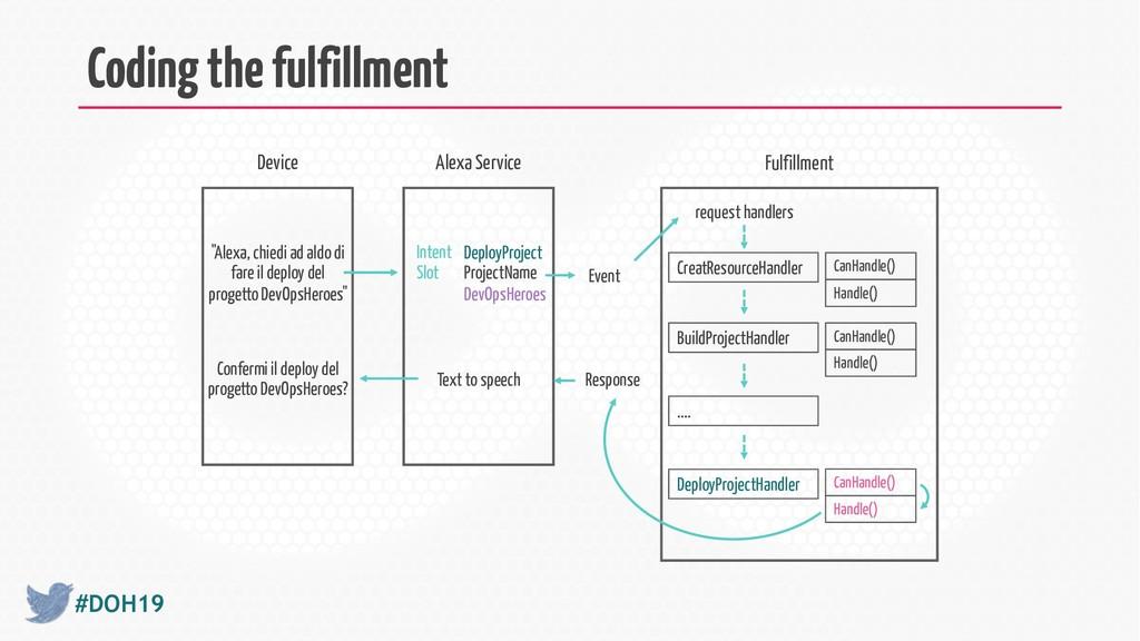 """#DOH19 Coding the fulfillment Device """"Alexa, ch..."""