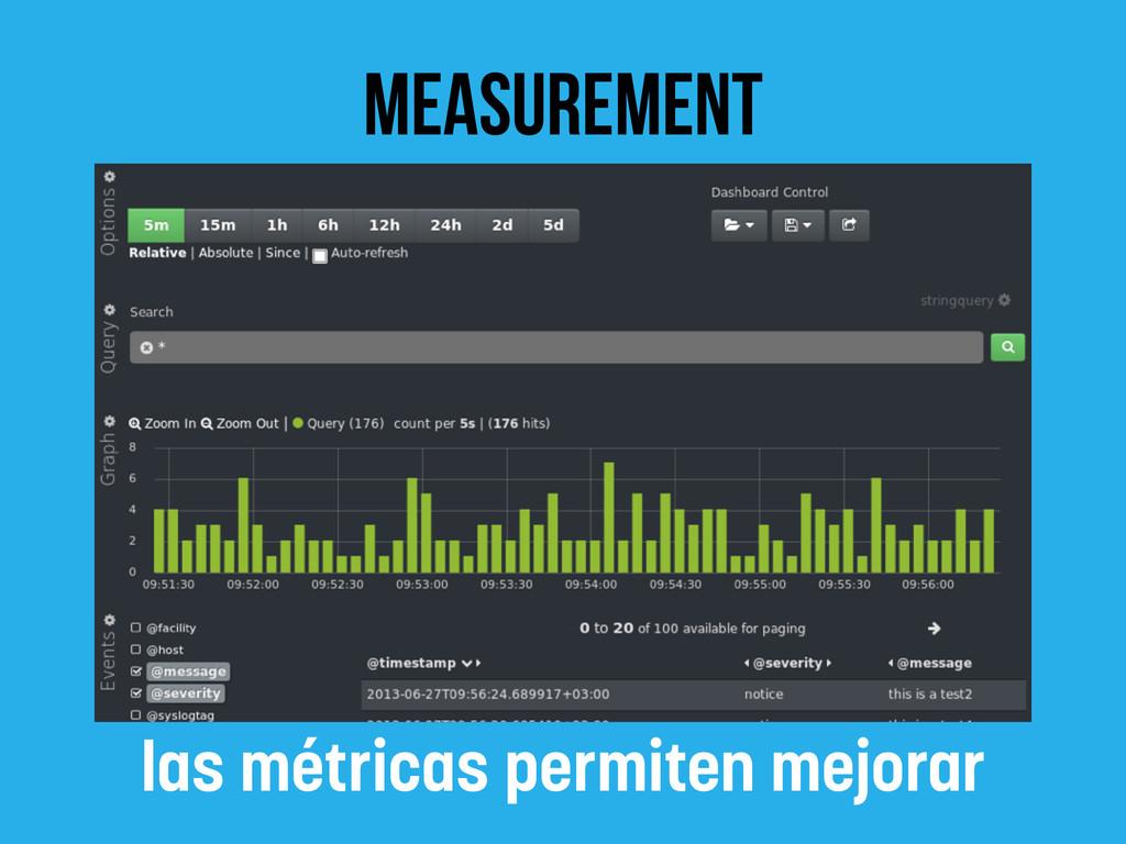measurement las métricas permiten mejorar