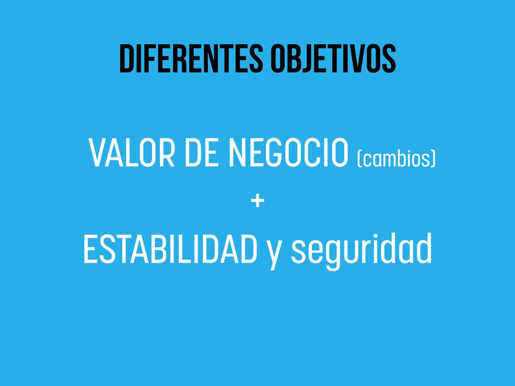 Diferentes objetivos VALOR DE NEGOCIO (cambios)...