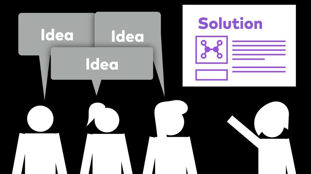 Solution Idea Idea Idea