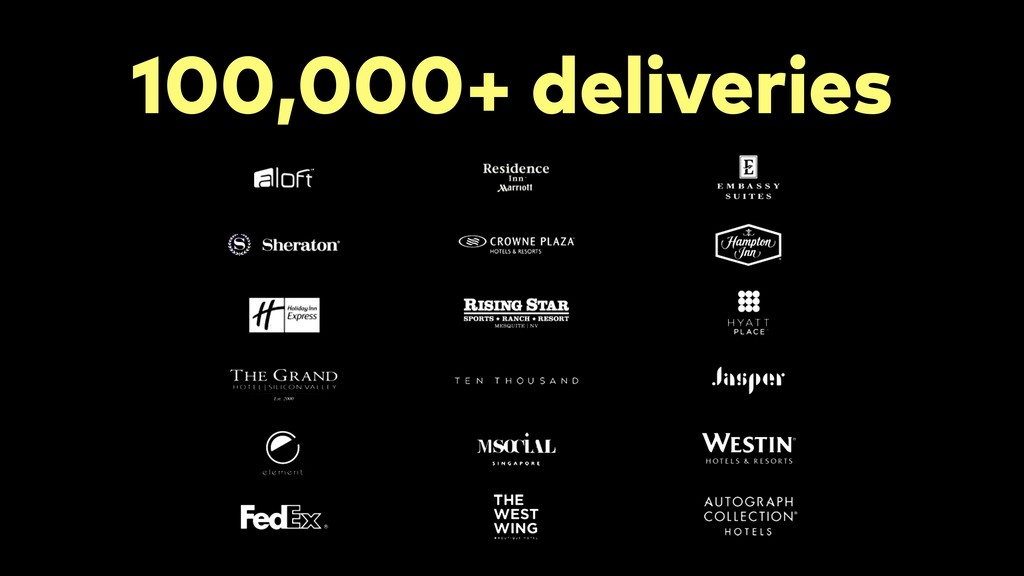 100,000+ deliveries