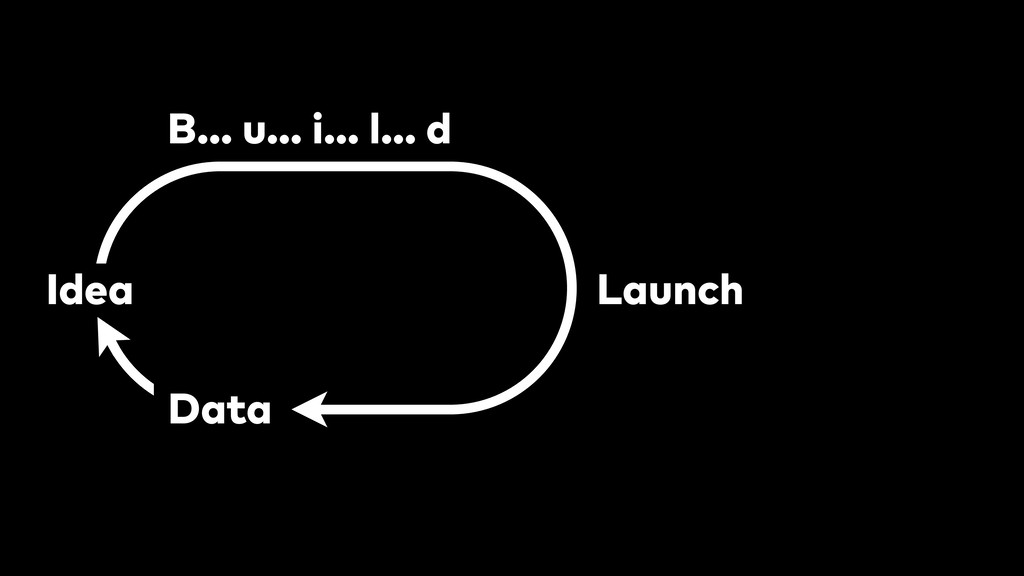 Launch Data Idea B… u… i… l… d
