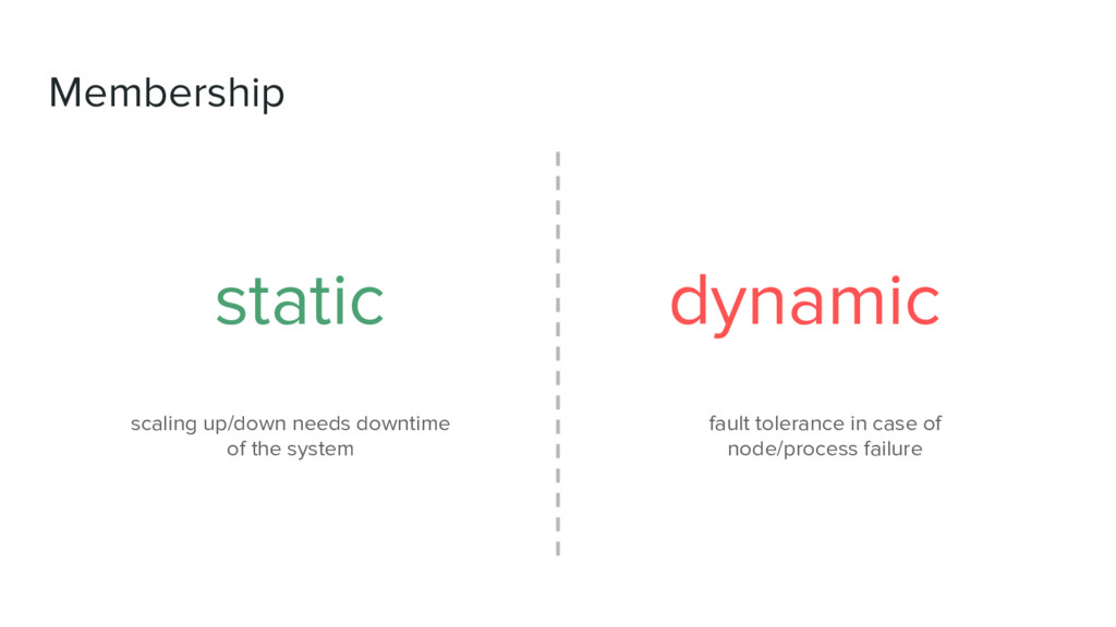 Membership static dynamic fault tolerance in ca...