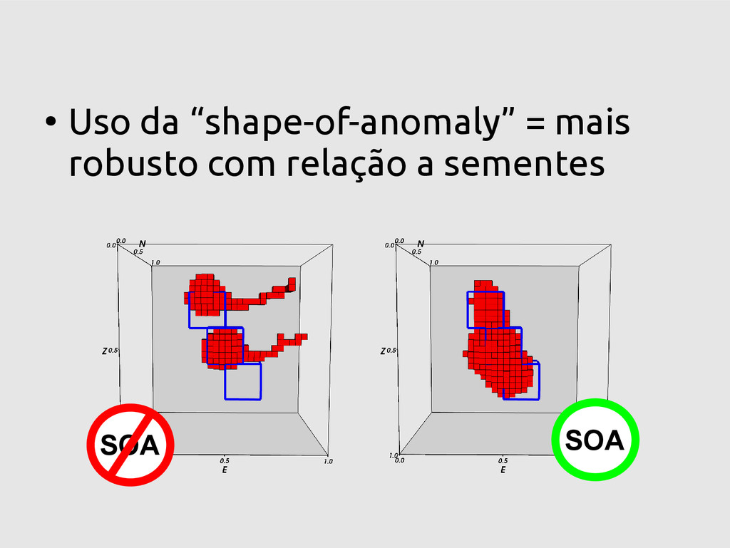 "● Uso da ""shape-of-anomaly"" = mais robusto com ..."