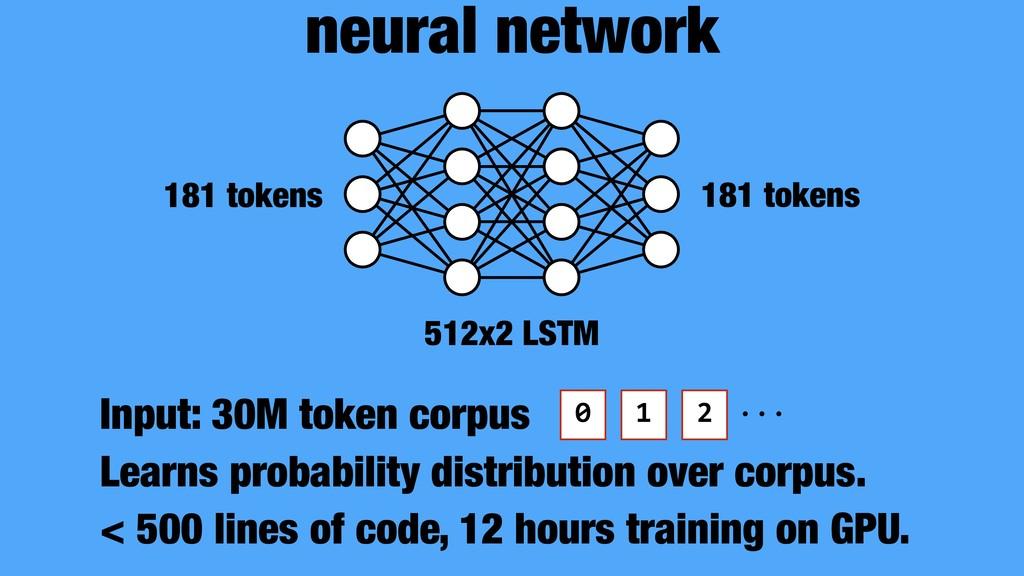 neural network 181 tokens 181 tokens Input: 30M...