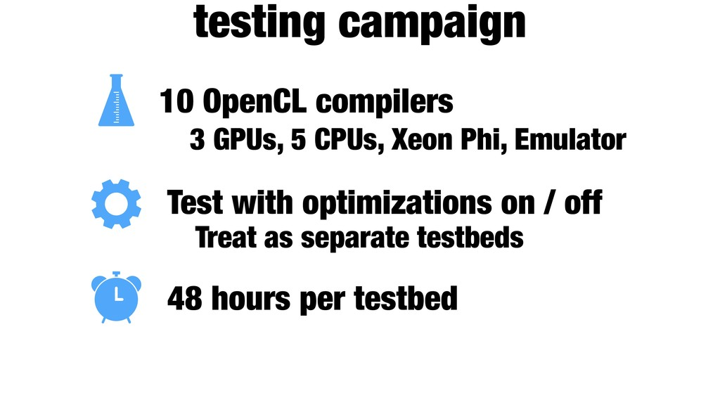 48 hours per testbed testing campaign 10 OpenCL...