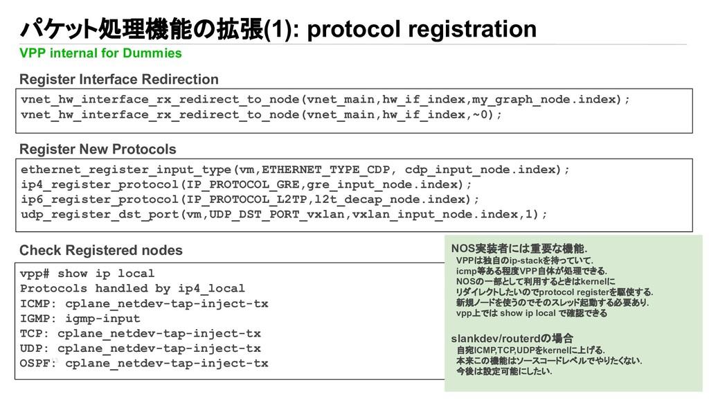 vpp# show ip local Protocols handled by ip4_loc...
