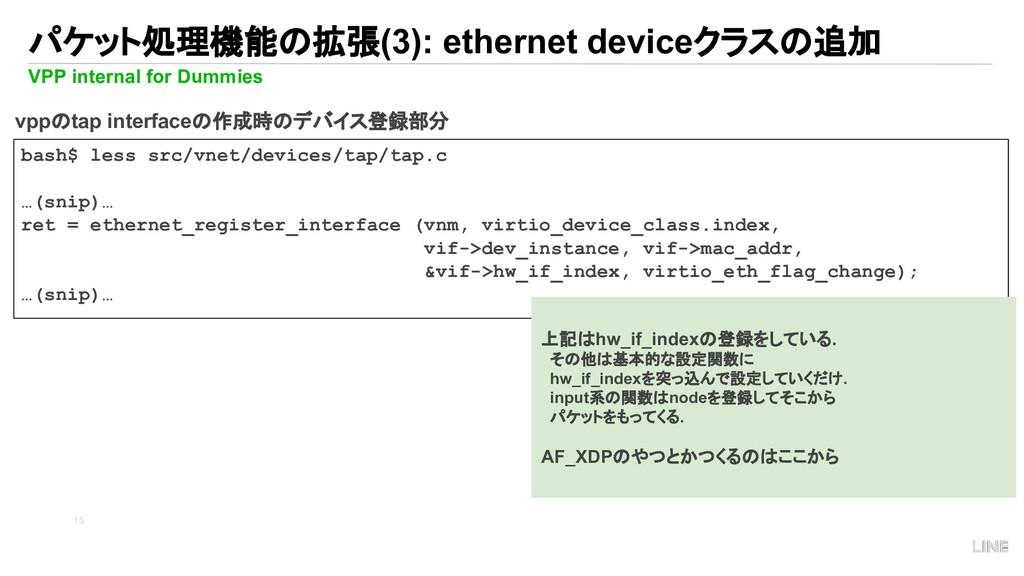 15 パケット処理機能の拡張(3): ethernet deviceクラスの追加 VPP in...