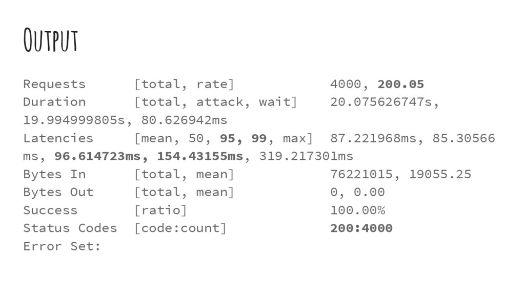 Output Requests [total, rate] 4000, 200.05 Dura...