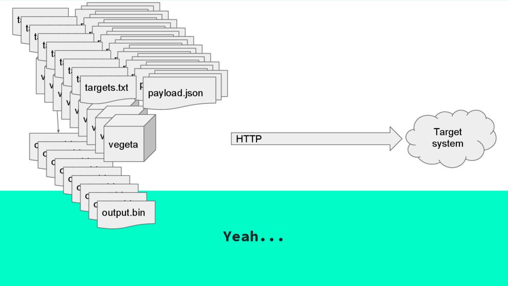 Yeah... HTTP Target system vegeta targets.txt p...