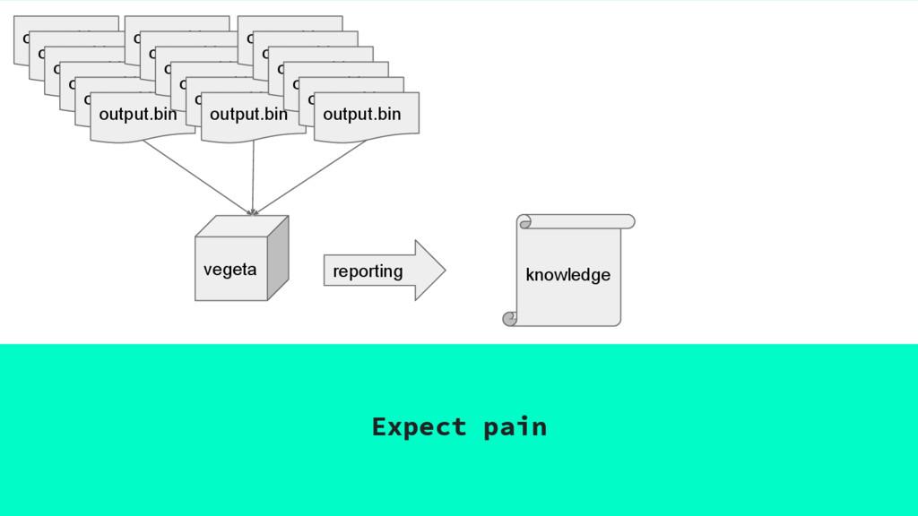 Expect pain vegeta output.bin output.bin output...