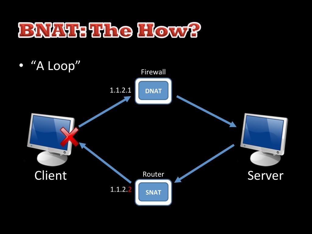 """• """"A Loop""""  DNAT  SNAT  Firewall..."""