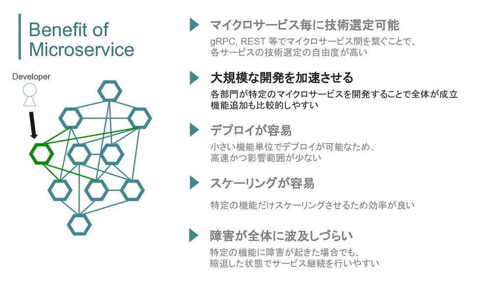 マイクロサービス毎に技術選定可能 gRPC, REST 等でマイクロサービス間を繋ぐことで、 ...