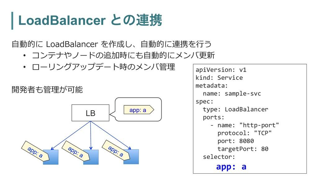 LoadBalancer ͱͷ࿈ܞ ⾃動的に LoadBalancer を作成し、⾃動的に連携...