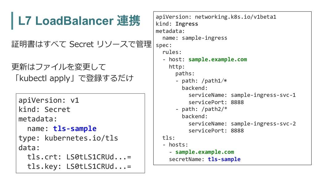 L7 LoadBalancer ࿈ܞ 証明書はすべて Secret リソースで管理 更新はファ...