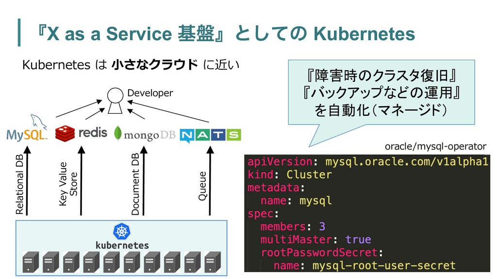 ʰX as a Service ج൫ʱͱͯ͠ͷ Kubernetes Kubernetes は...