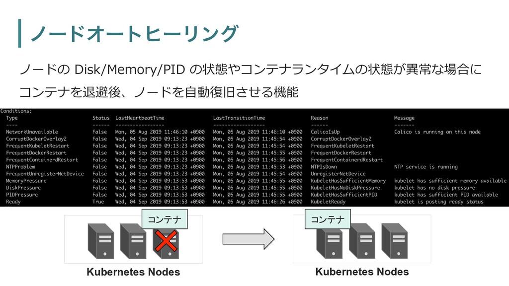 ϊʔυΦʔτώʔϦϯά ノードの Disk/Memory/PID の状態やコンテナランタイムの...