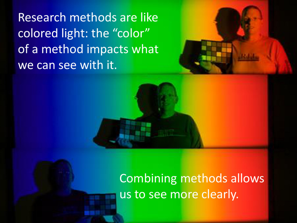 """Research methods are like colored light: the """"c..."""