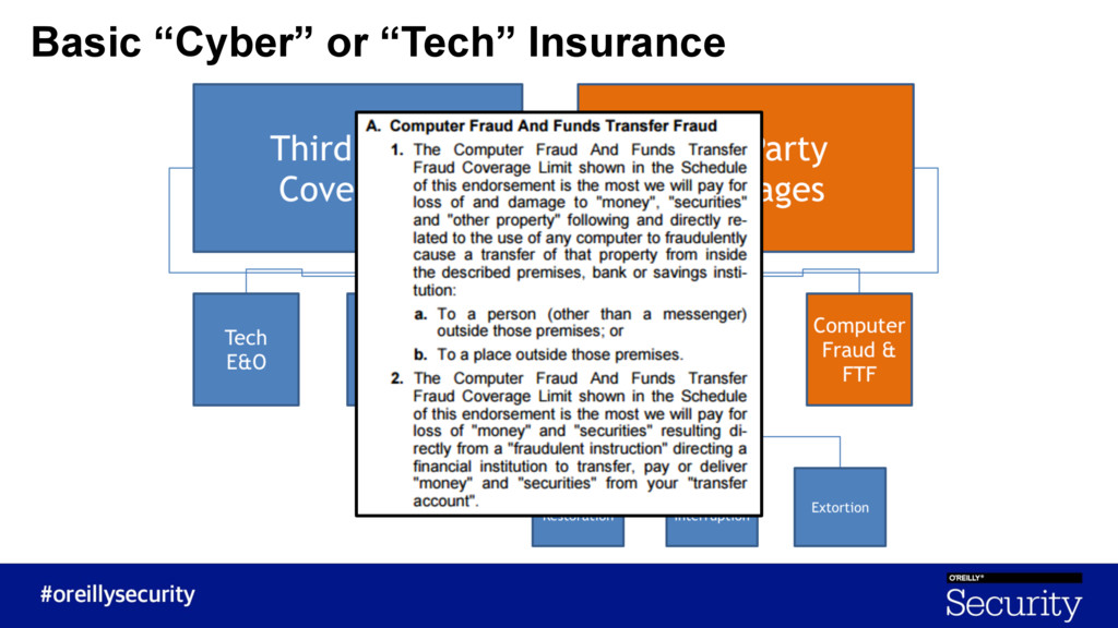 "Basic ""Cyber"" or ""Tech"" Insurance"