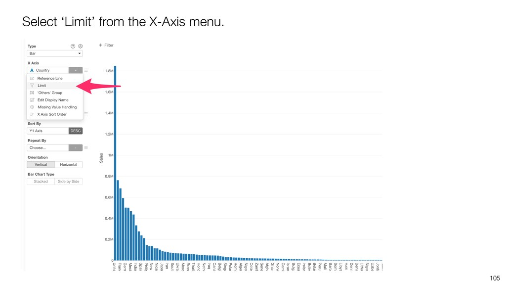 105 Select 'Limit' from the X-Axis menu.