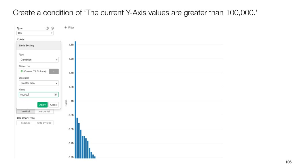 106 Create a condition of 'The current Y-Axis v...