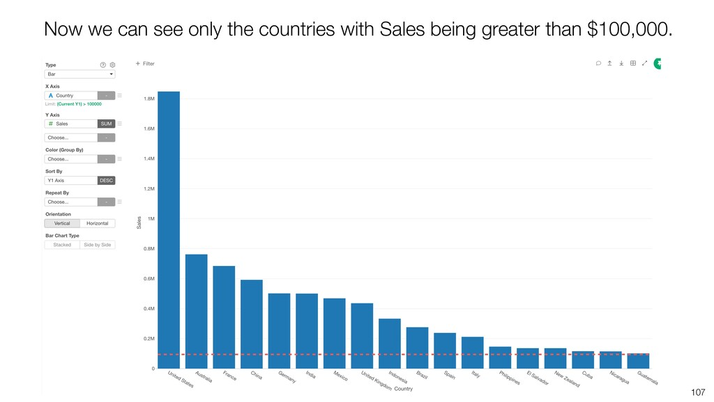 107 Now we can see only the countries with Sale...