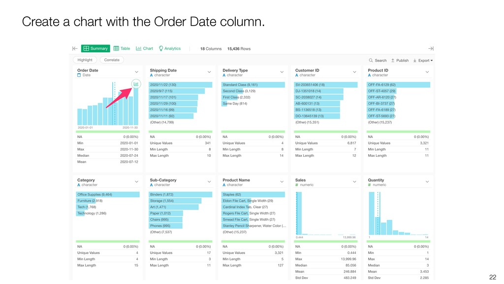 22 Create a chart with the Order Date column.