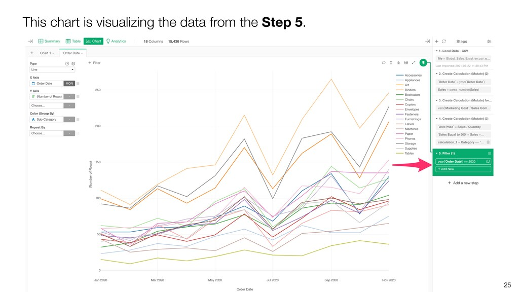 25 This chart is visualizing the data from the ...