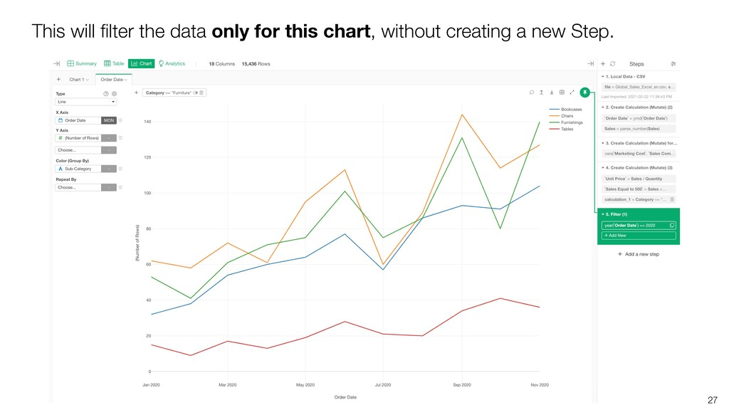 27 This will filter the data only for this chart...