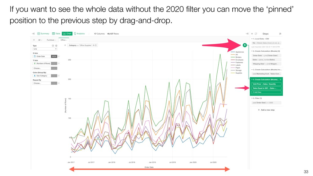 33 If you want to see the whole data without th...