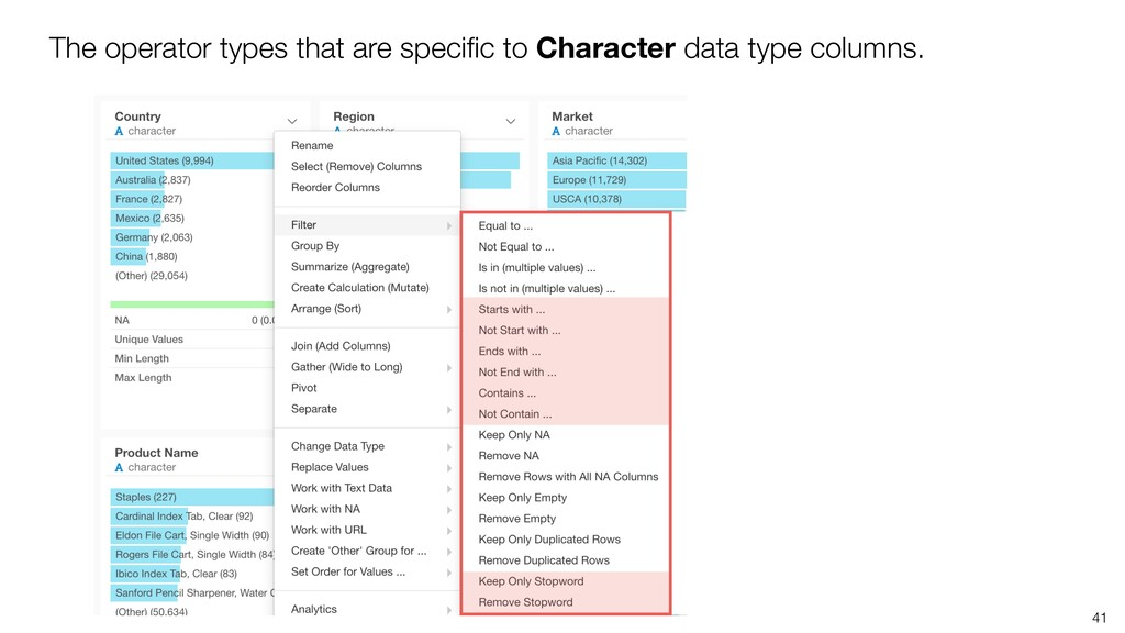 41 The operator types that are specific to Chara...