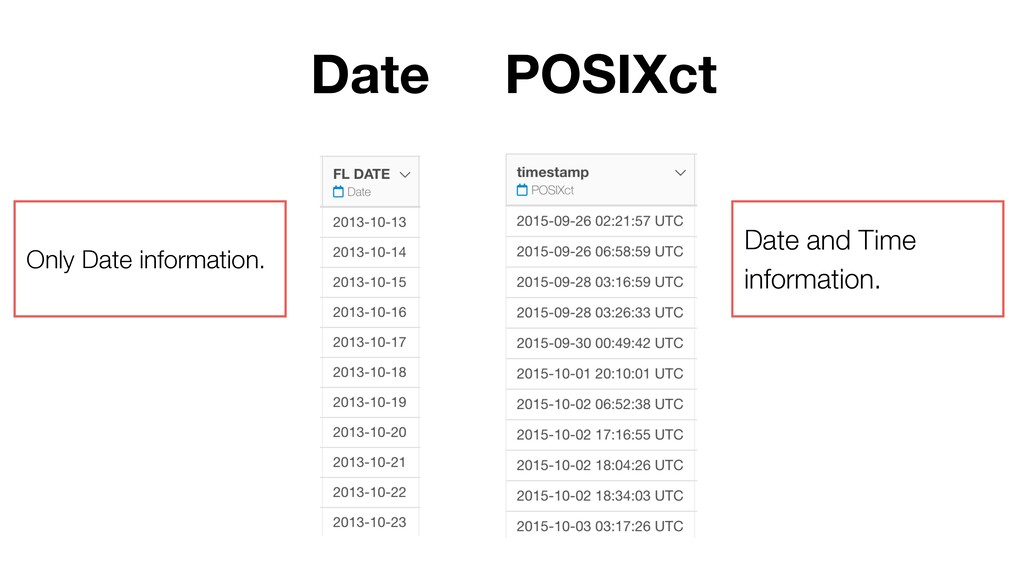 Date POSIXct Date and Time information. Only Da...